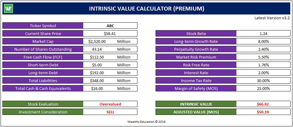 example-abc-intrinsic-value-calculator