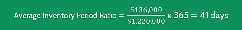 Average Inventory Period Calculation 1