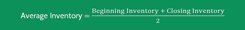 Average Inventory Period Formula 2
