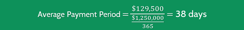 Average Payment Period Calculation 2