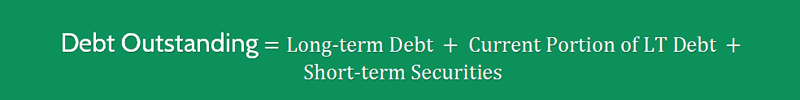 Investment Turnover Ratio Formula 2