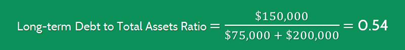 Long Tern Debt to Total Asset Ratio Calculation