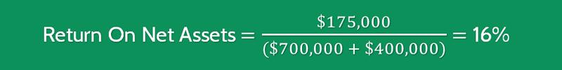 Return on Net Assets Ratio Calculations 1