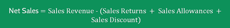 Sales to Operating Income Ratio Formula 3