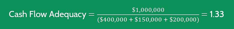 Cash Flow Adequacy Ratio Calculation