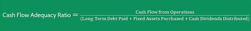 Cash Flow Adequacy Ratio Formula